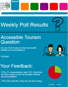Accessible Tourism Infographic