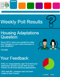 Infographic of housing adaptations weekly poll