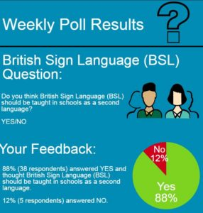 BSL - infographic