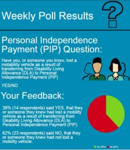 PIP Infographic - image 1